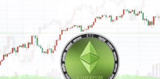 ethereum futures contracts