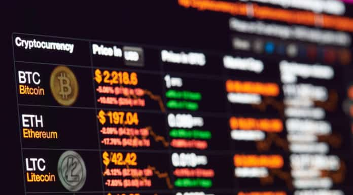 Bitcoin exchange to dollar rate on monitor display.. Source: Shutterstock.com