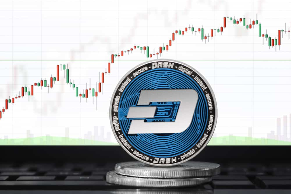 Physical concept Dash coin on the background of the chart. Source: Shutterstock.com