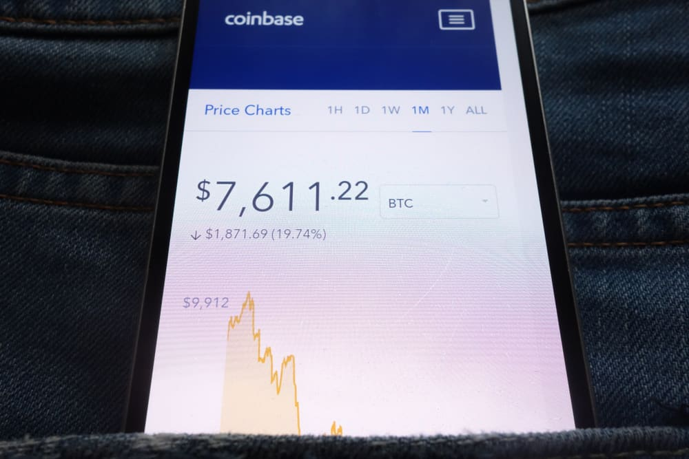 KONSKIE, POLAND - JUNE 02, 2018: Coinbase website with bitcoin price chart displayed on smartphone hidden in jeans pocket. Source: shutterstock.com