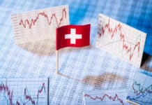 Swiss flag with rate tables and graphs for economic development.