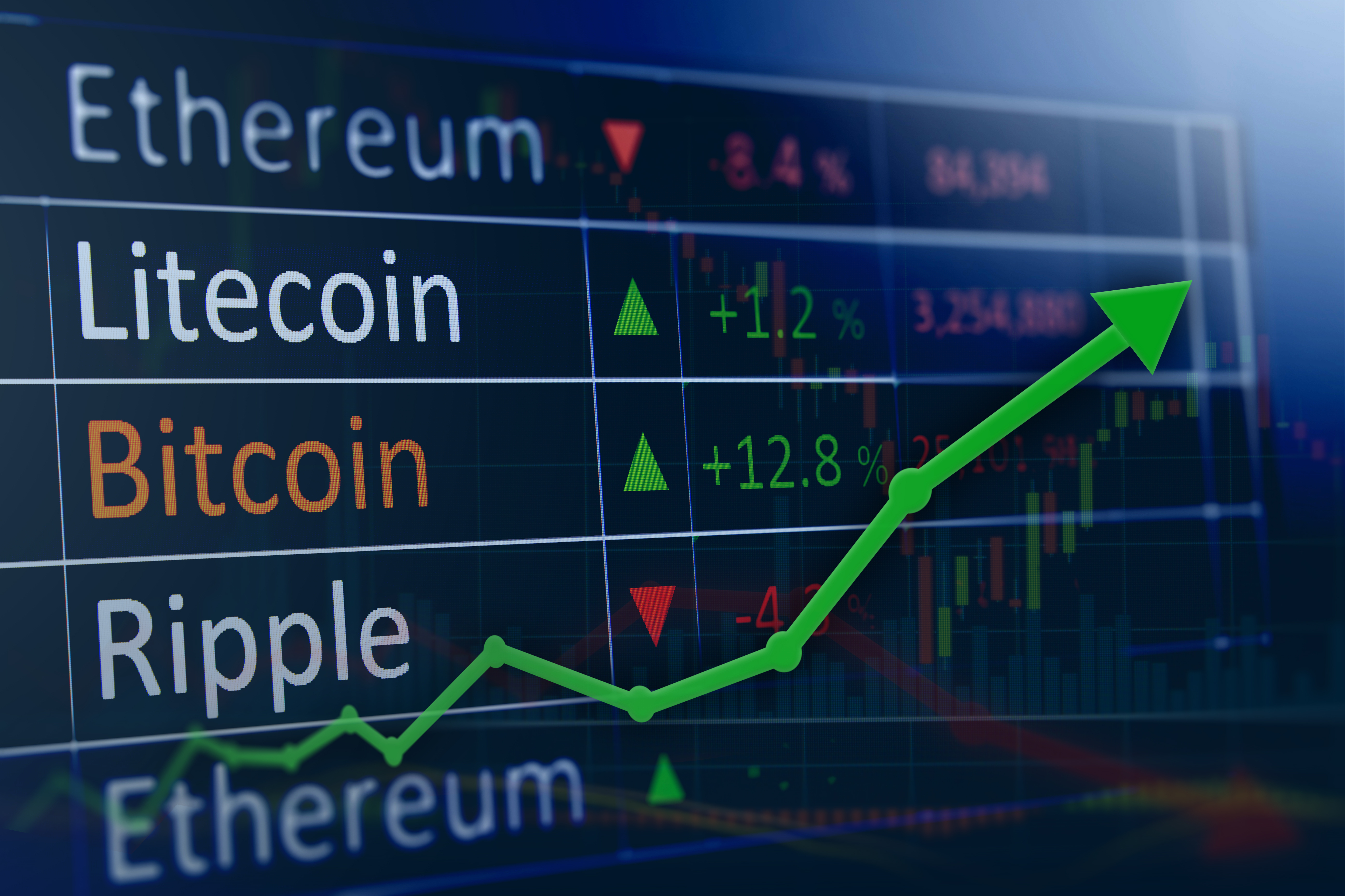 futures trading-enabled naked short selling of crypto currency bitcoin trade capitalone