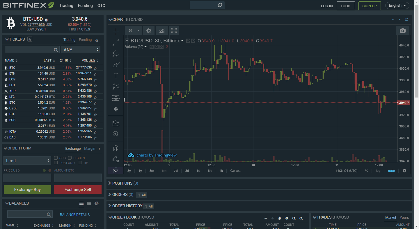 Safest trading platform for bitcoin in malaysia