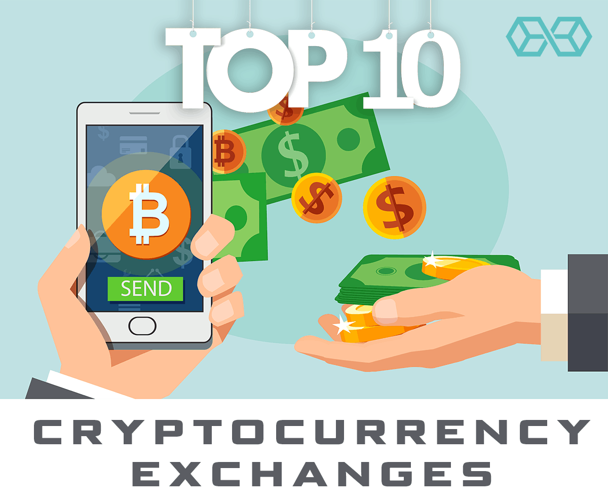 best exchange to buy cryptocurrencies 2020