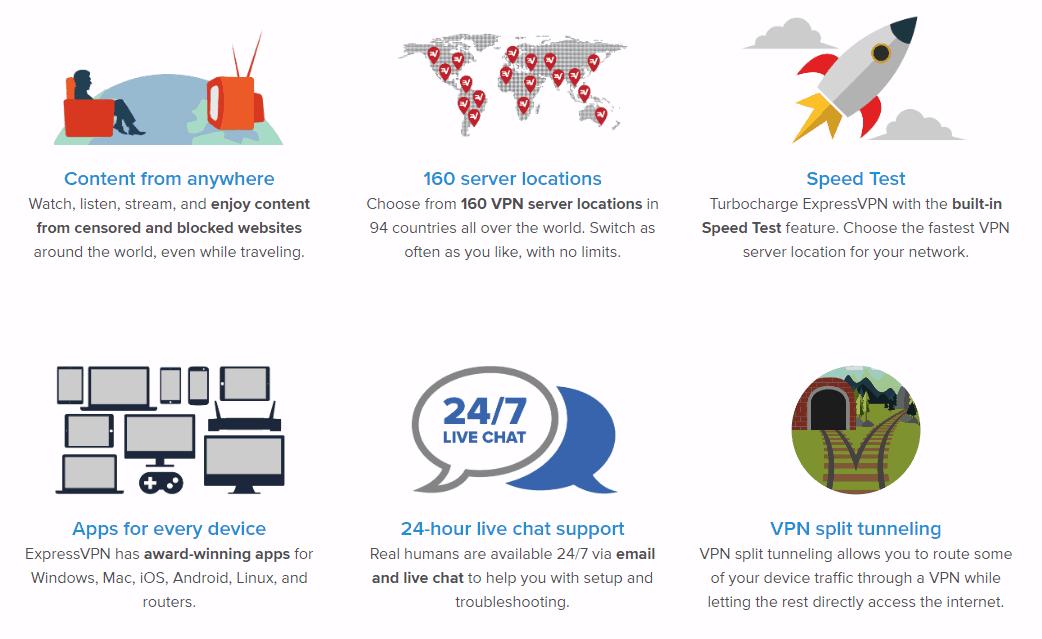 ExpressVPN vs Private Internet Access (PIA) - VPN Comparison for 2019
