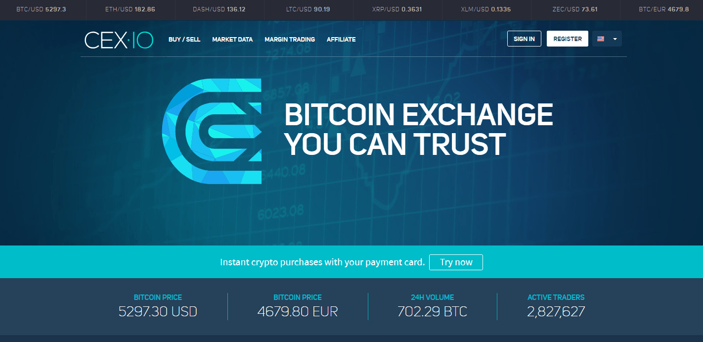 Disadvantage from bitcoin investment trust