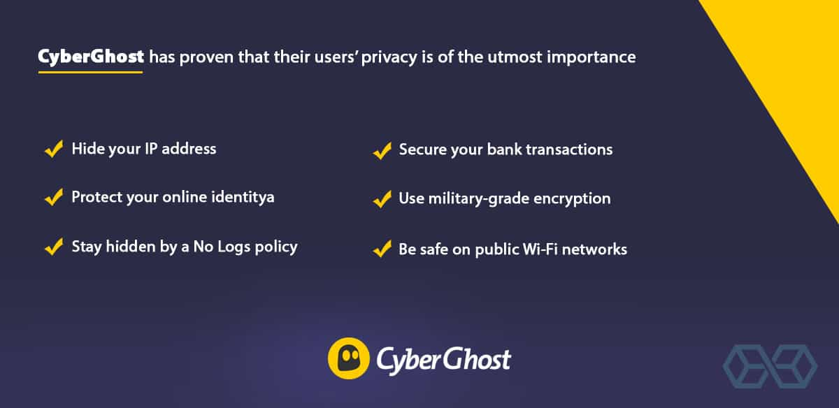 CyberGhost has proven that their users' privacy is of the utmost importance.