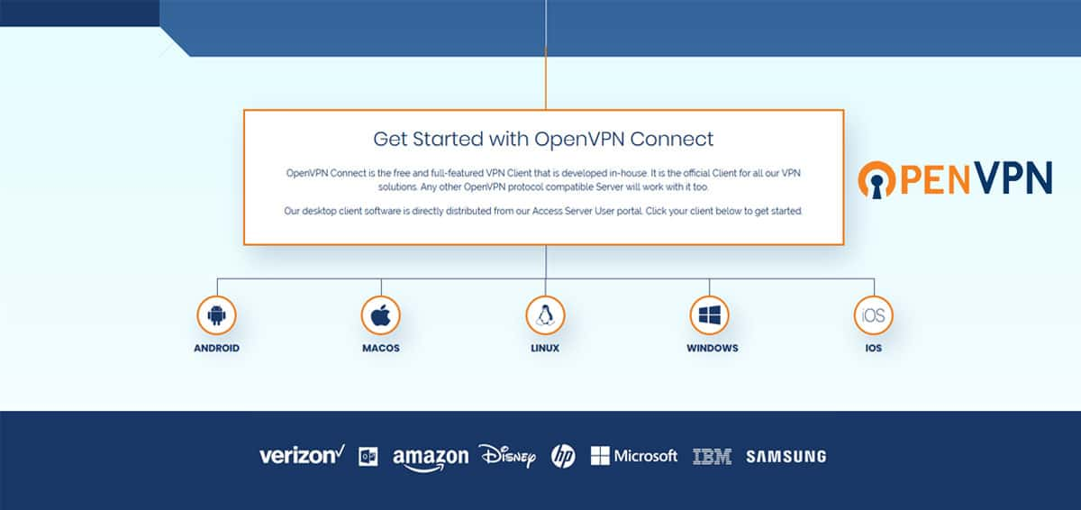 Get Started with OpenVPN Connect