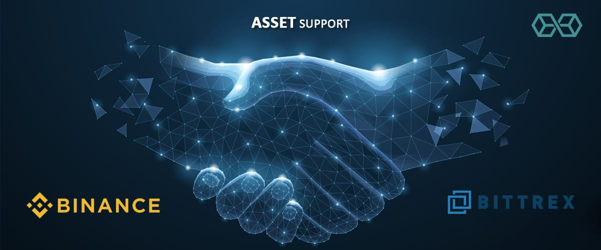 Asset Support - Source: Shutterstock.com