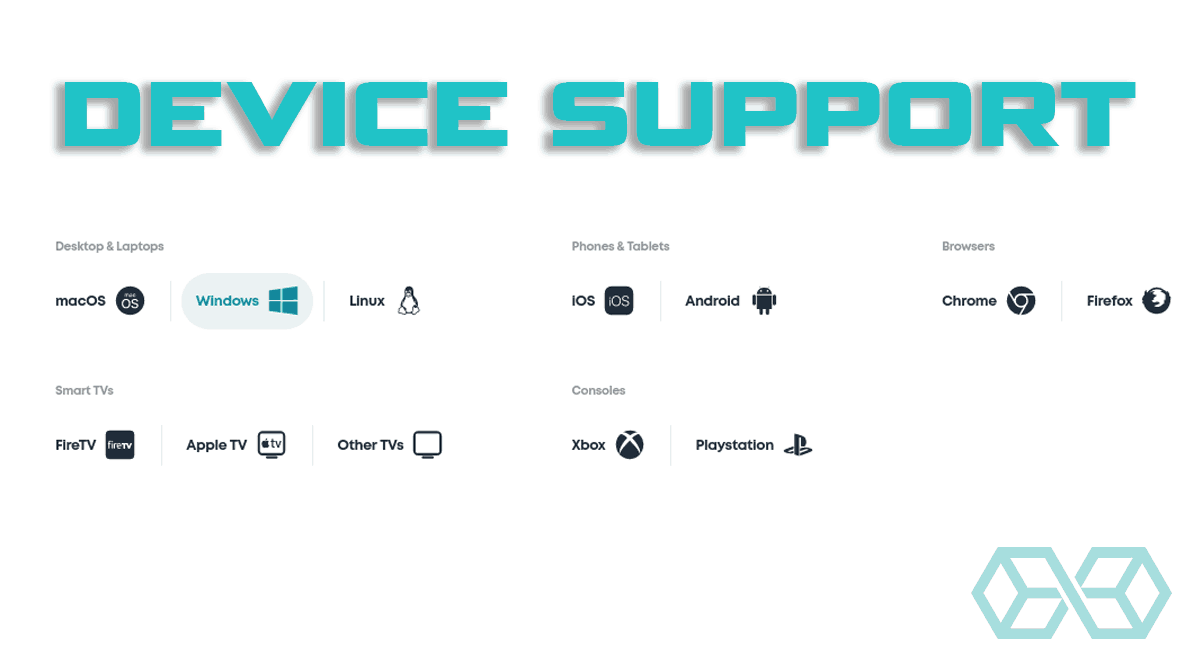 Device Support
