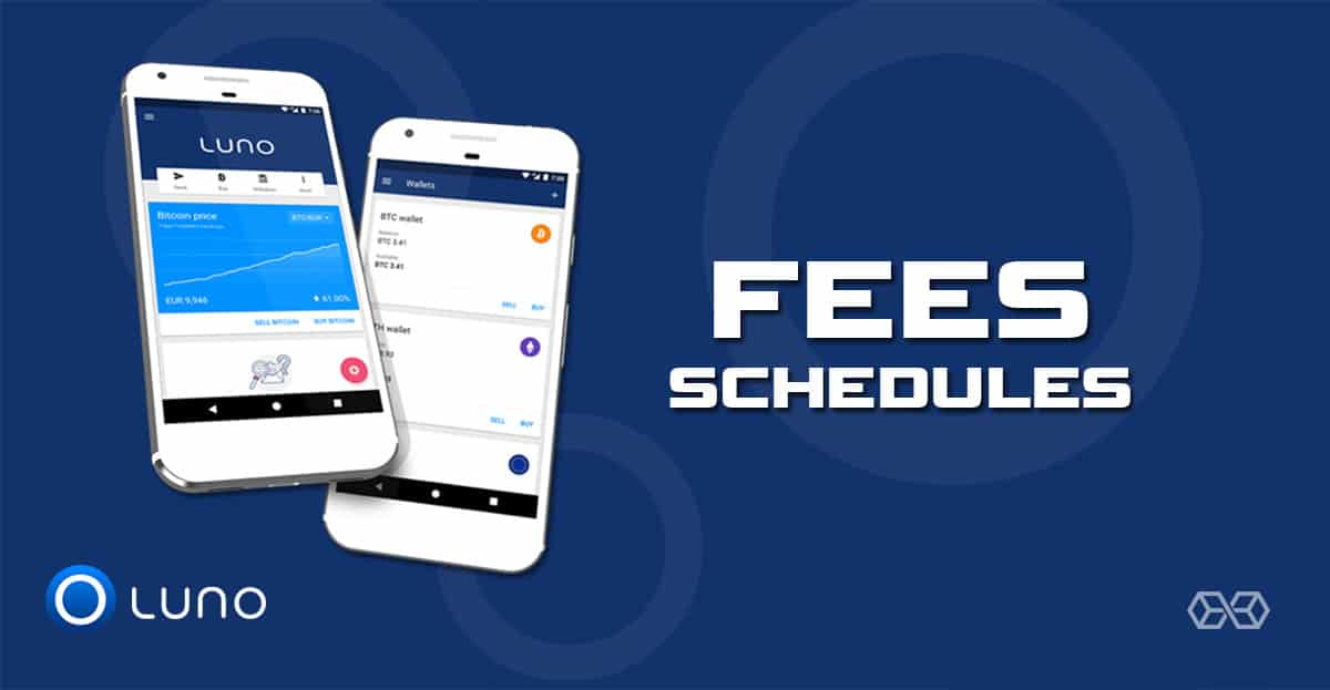 LUNO Fees Schedules