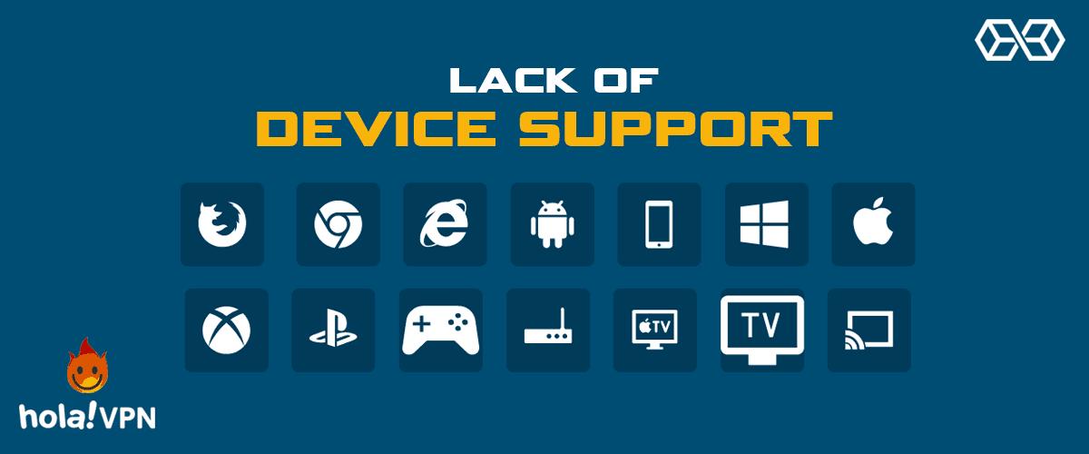 Lack of Device Support - Hola VPN - Source: Shutterstock.com