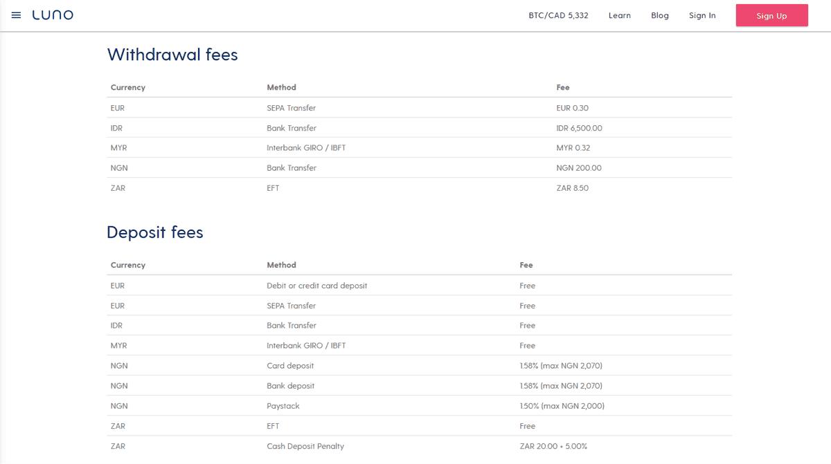 Luno bitcoin ethereum price