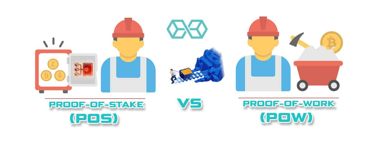 POS vs POW - Source: Shutterstock.com