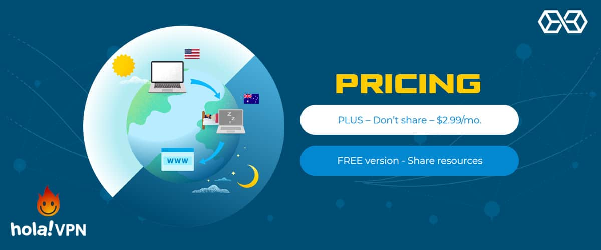Pricing Info - Hola VPN - Source: Shutterstock.com