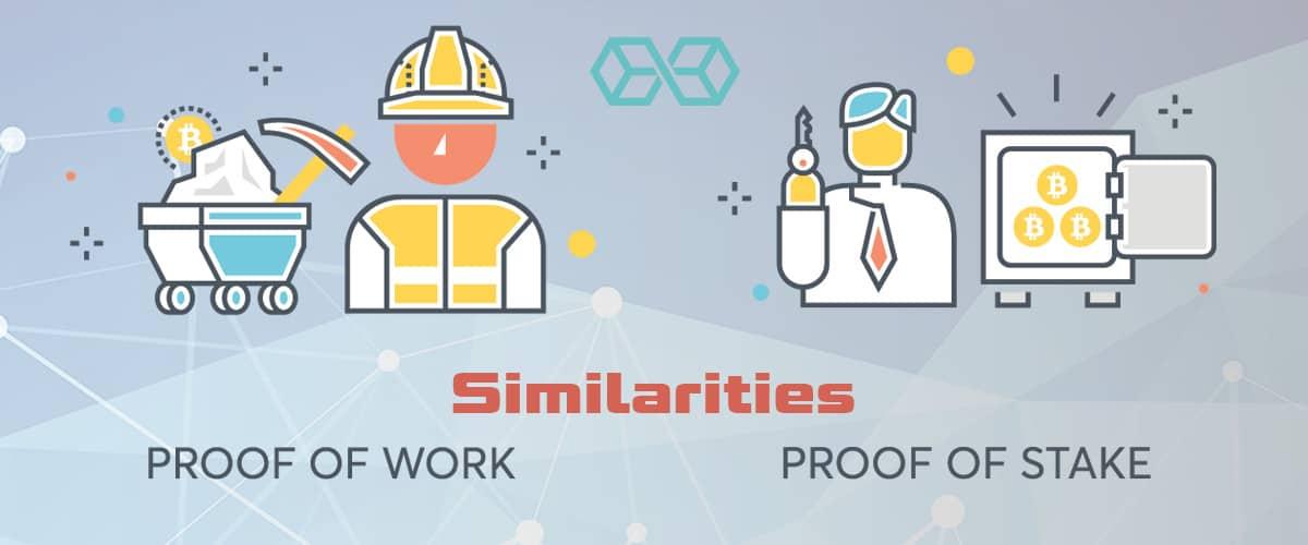 Similarities - POS vs POW - Source: Shutterstock.com