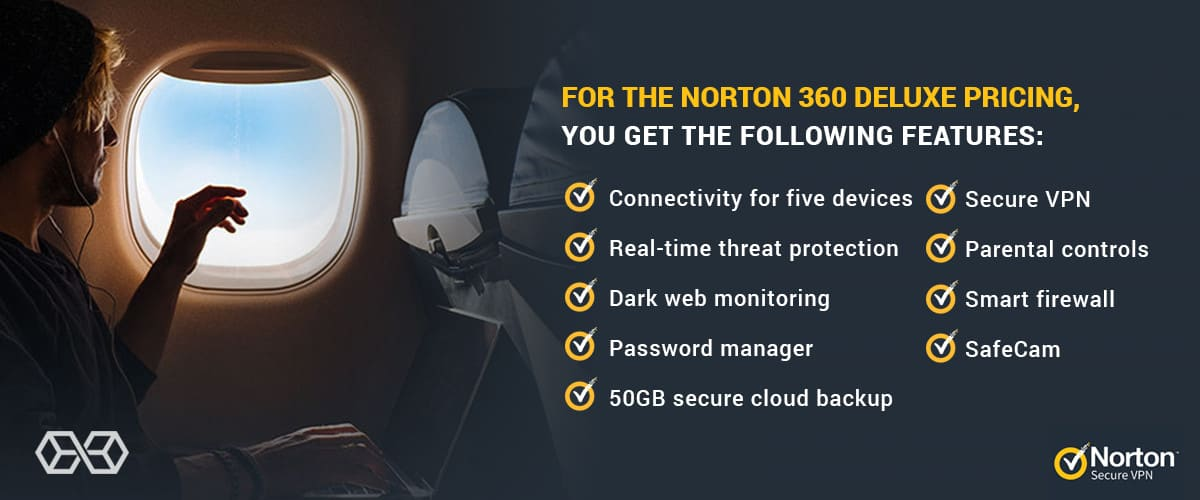 For the Norton 360 Deluxe pricing, you get the following features: