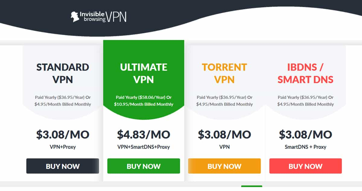 Pricing Info ibVPN