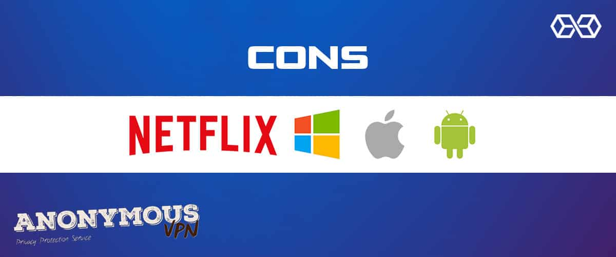 Cons Anonymous VPN - Source: Shutterstock.com