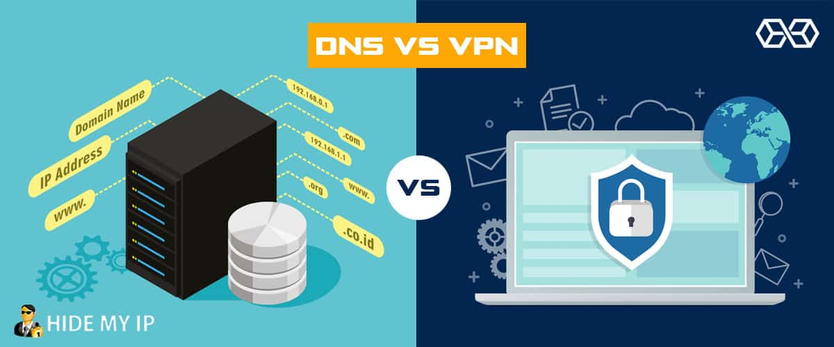DNS vs. VPN - Source: Shutterstock.com