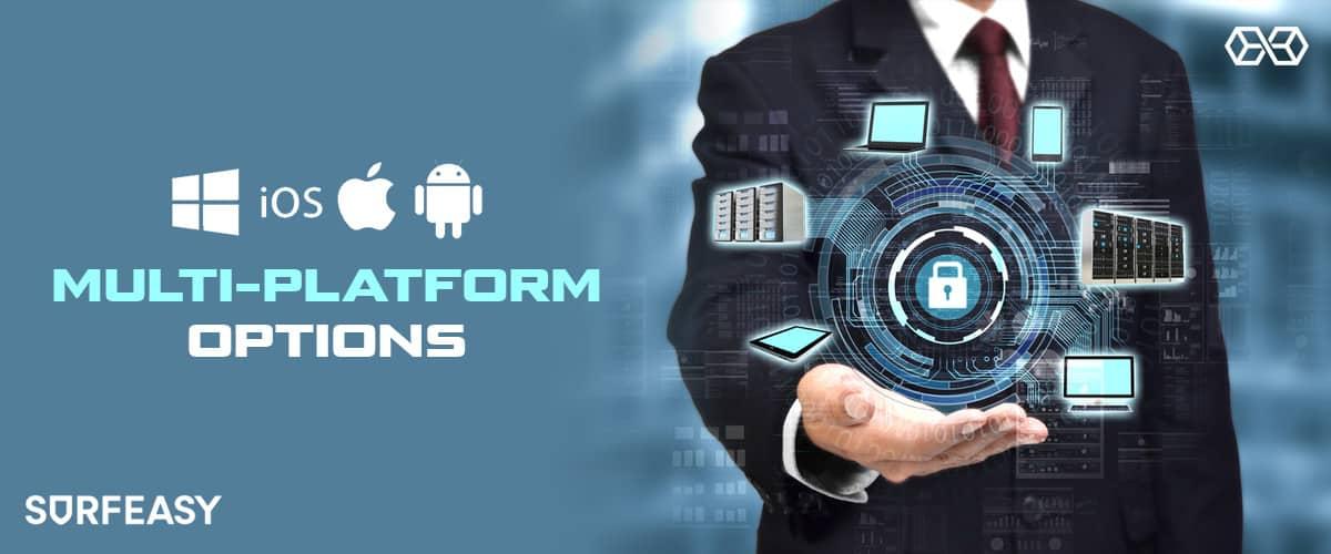 Multi-Platform Options - Source: Shutterstock.com