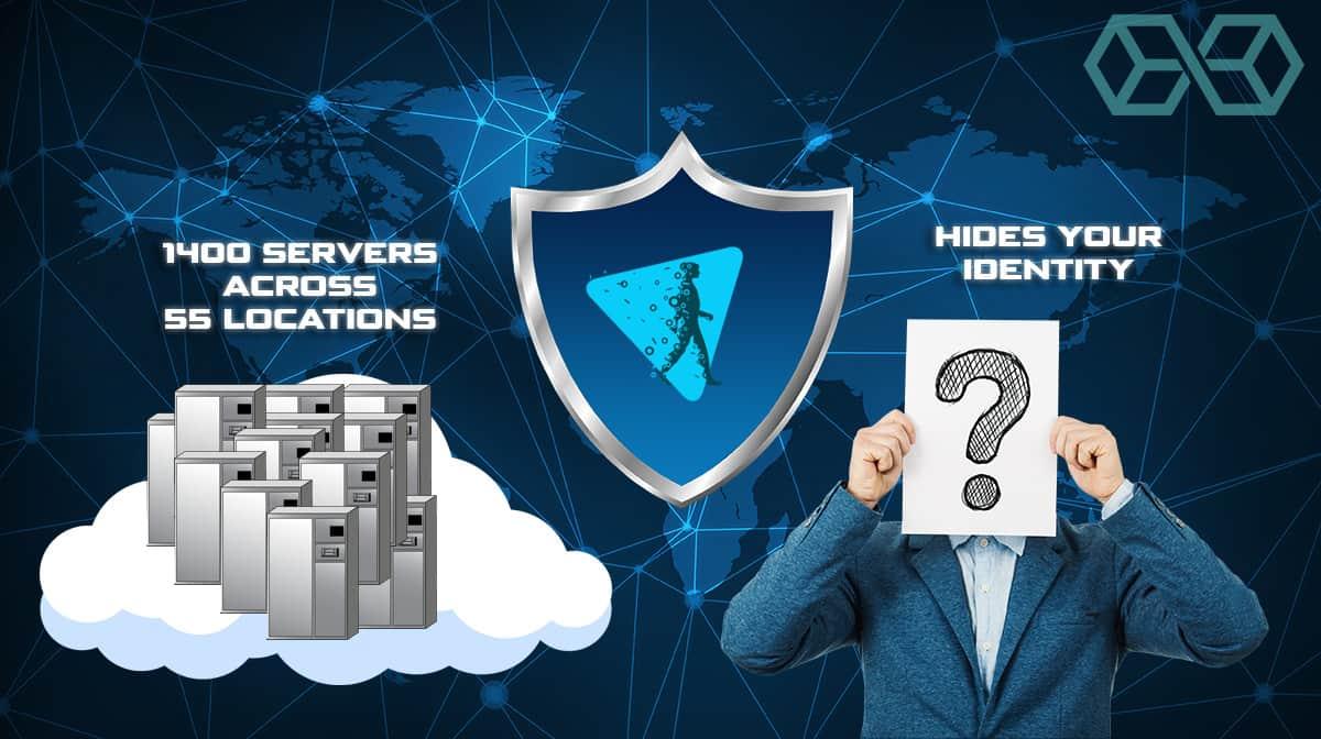 Presenting Hide.me VPN