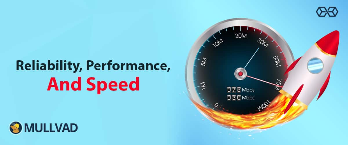 Reliability, Performance, and Speed - Source: Shutterstock.com