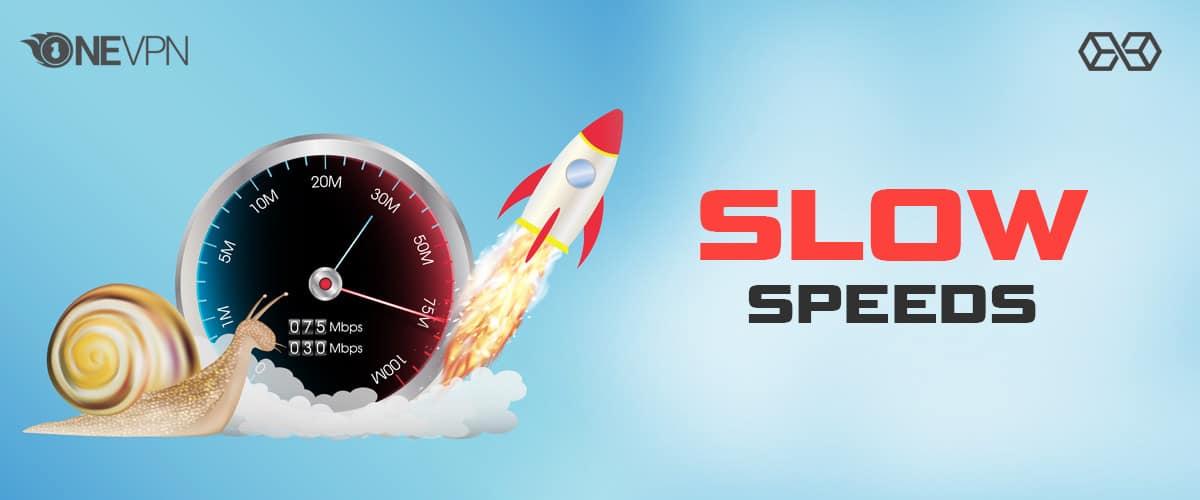Slow Speeds - Source: Shutterstock.com