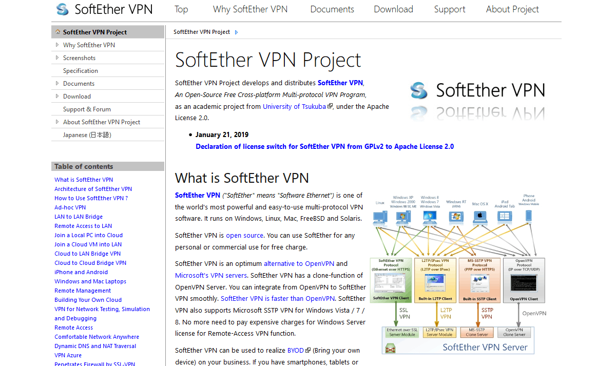 SoftEther VPN Homepage