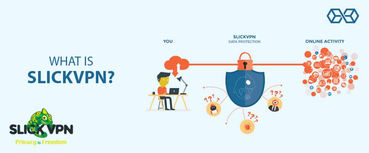 What is SlickVPN?