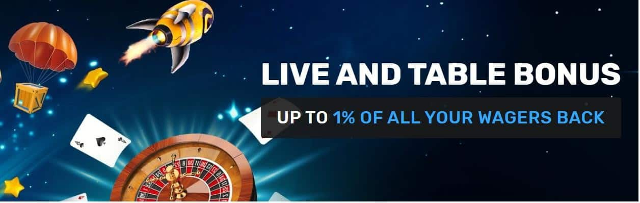 Winz.io Live & Table Bonus